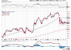 Goldman ci ripensa, torna rialzista sulle commodities