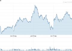 Borse Ue incerte, orfane di Wall Street. Sell sulle utility tedesche
