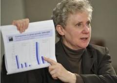 Alert contrarian: Abby Cohen e' ottimista sulla crescita economica