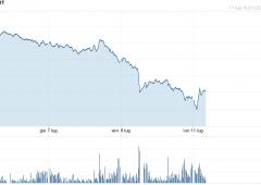 Banche italiane: estrema volatilità, Unicredit +1,8%