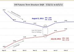 Alert dai grafici: la volatilita' dice che e' in arrivo un evento cruciale