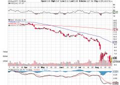 """New York si impenna sul finale. S&P500 +1,31%. La borsa punta al """"miracolo Bernanke"""""""