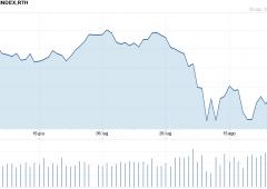 S&P 500: ripresa? Intanto scambia a valori recessione Reagan