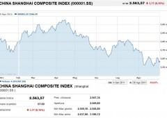 I dati Usa spingono in positivo anche l'azionario asiatico