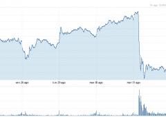 Wall Street in frenata