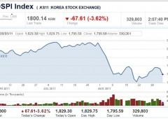 Azionario Asia ed euro in calo, timori recessione Usa