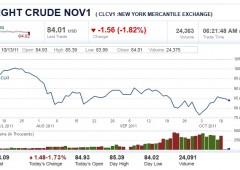 Futures Usa ancora giù dopo dati e risultati JP Morgan