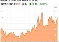 Speculatori rialzisti all'assalto dei metalli industriali