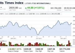 Borse Asia su grazie a nuovi leader Italia e Grecia