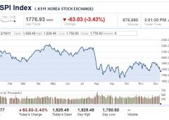 Borse Asia giù, colpite da incertezza Europa e Coree