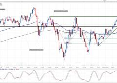Eurodollaro: minore volatilità, ma oggi arriveranno i dati della svolta