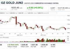 Borse Asia in calo: deludono dati Usa e non-decisione Bce