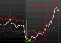 Ecco il piano segreto per chi esce dall'area euro