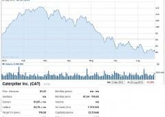 Futures Usa contrastati, Nasdaq giù: Apple -5%