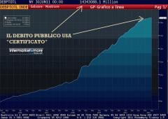 Alert Usa: entro l'anno  sarà raggiunto tetto debito