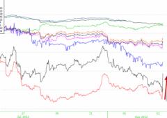 """Draghi fa dietrofront: """"Sono stato mal interpretato"""""""