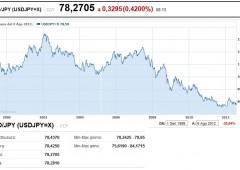 Occhi sull'Europa, ma il vero  buco nero finanziario è in Giappone