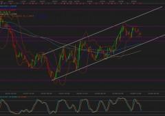 Valutario in attesa del discorso di Bernanke: quali i possibili scenari