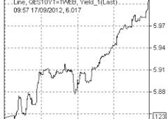 Borsa Milano chiude in rialzo, alta volatilità