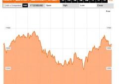 Borsa Milano fiacca, stavolta Draghi non entusiasma i mercati
