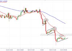 Euro sale su rumor Spagna: punta a superare $1,30