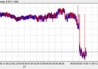 Bank of Canada annuncia strategia di uscita e i mercati la puniscono