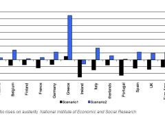 Austerity riduce i debiti: una vera menzogna