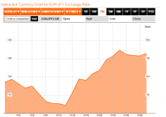 Trading: rumor sempre più market mover dei mercati