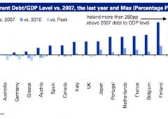 Il bailout invisibile. Ecco perchè gli Stati Uniti crescono e l'Europa no
