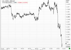 Bce conferma tassi a 0,75% e taglia stime Eurozona