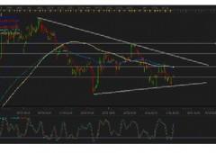 Forex: in arrivo massiccia liquidità di yen sui mercati?