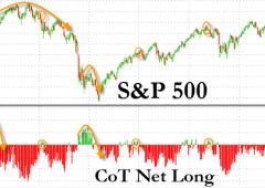 Il flussi di capitali si stanno muovendo. Verso quali asset?