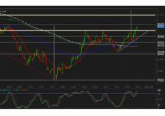 Euro sopra $1,32. Quanto conta la volatilità