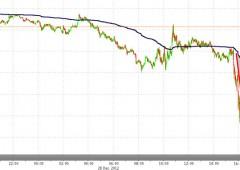 Wall Street: quinta seduta consecutiva in calo