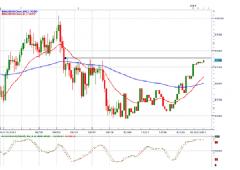Trading su valute aspettando Mario Draghi