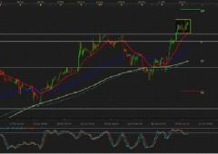 I cambi yen: la migliore opportunità per fare trading
