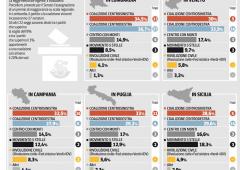Elezioni 2013: risiko al Senato, partita aperta in cinque regioni