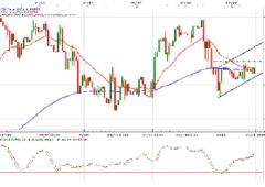 Volatilità in agguato: occhio a valute e Borsa Francoforte