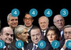 Elezioni 2013: voglia di nuovo? Macché. Tutti i vecchi politici attaccati alla poltrona
