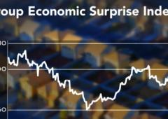Borse Europa hanno la forza per correre +50%