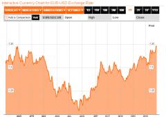 Borsa Milano cancella i cali sul finale, rincorsa di MPS