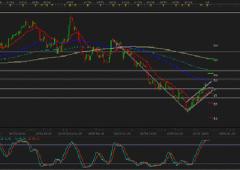Si torna al Super euro? Crollo yen, -20% da inizio 2013