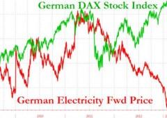 Il mercato non manipolato che tiene sveglia Merkel la notte