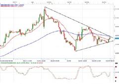 Euro ostaggio della Bce. Attesa volatilità