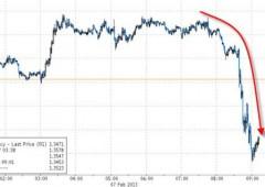 Borsa Milano: fioccano le vendite, euro sconta parole Draghi