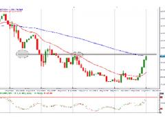 Guerra valutaria: investitori scommettono su ulteriore calo dello yen