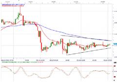 Forex: attenzione al ritorno della volatilità