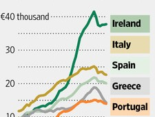 Euro, non è vero che la gente vuole uscire