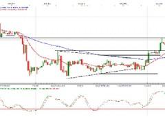 Propensione al rischio spinge al rialzo l'euro