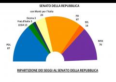 Ecco come sarebbe il parlamento se avessimo votato solo su internet